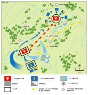 План-схема Жовтоводської битви – День слави українського війська
